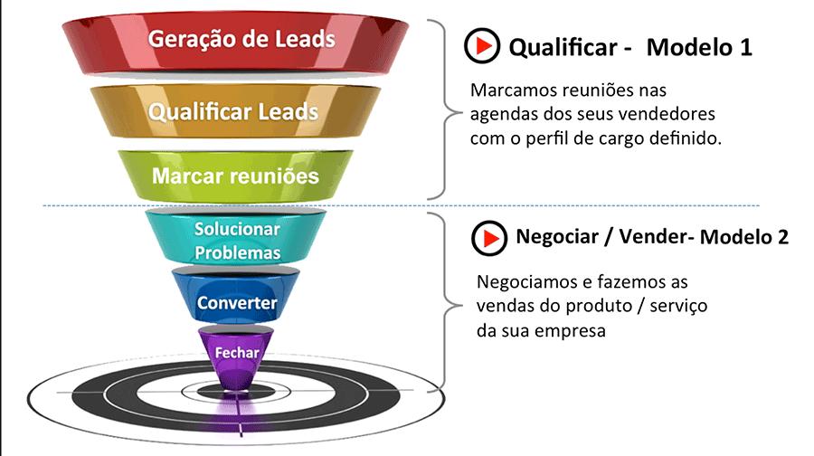 iOpera Lead Generation 2